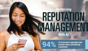 Optimizing Reputation Management With AI - Infographic