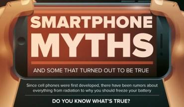 Smartphone Myths Debunked - Infographic