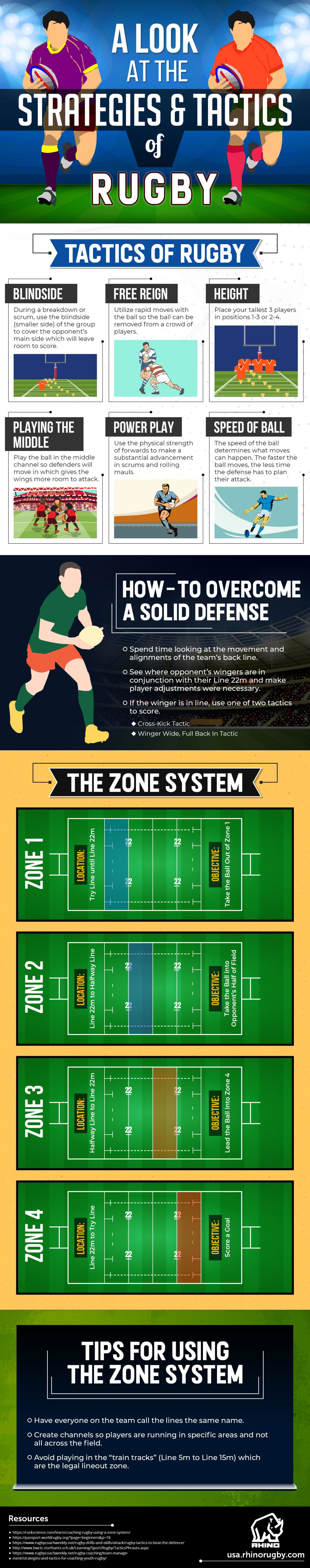 Brain and Brawn: Rugby Strategies and Tactics that Demand the Best of Both - Infographic