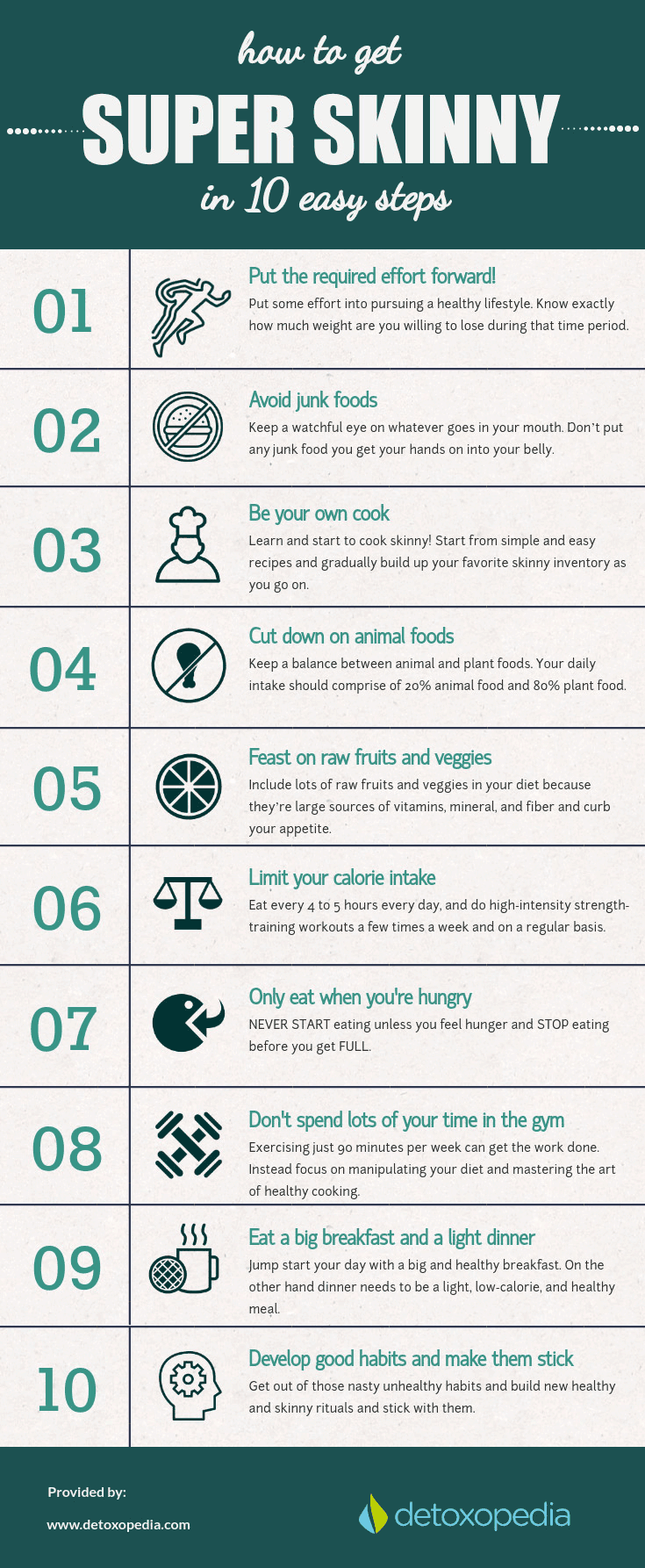 The 10-Point Charter for Healthy Weight Loss - Infographic