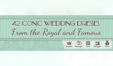 42 Awesome Wedding Dresses of the Rich 'n' Famous - Infographic