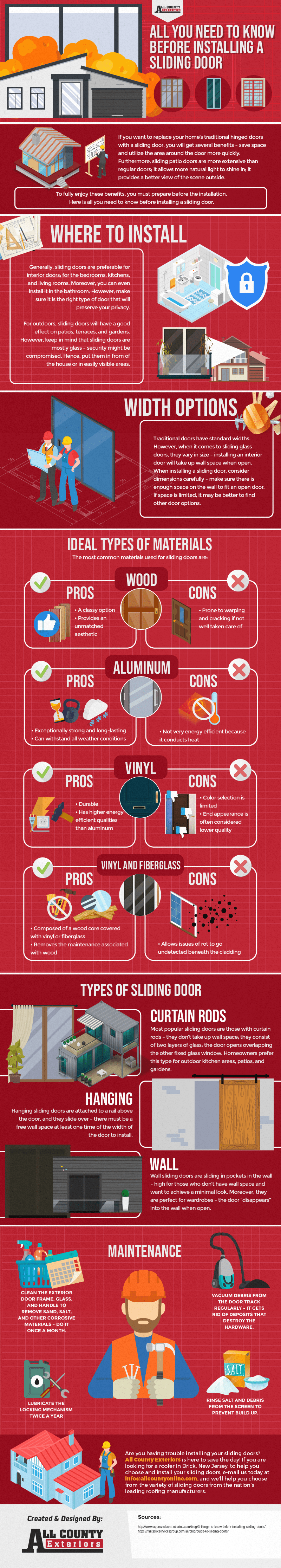 All You Need to Know Before Installing a Sliding Door - Infographic