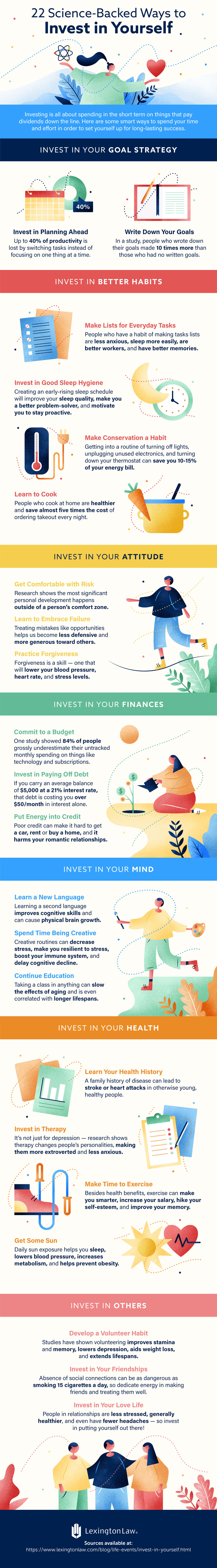 Self-Investment is the Foremost Investment: 22 Reasons Why and How - Infographic