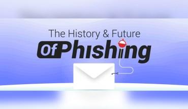 The History & Future of Phishing - Infographic