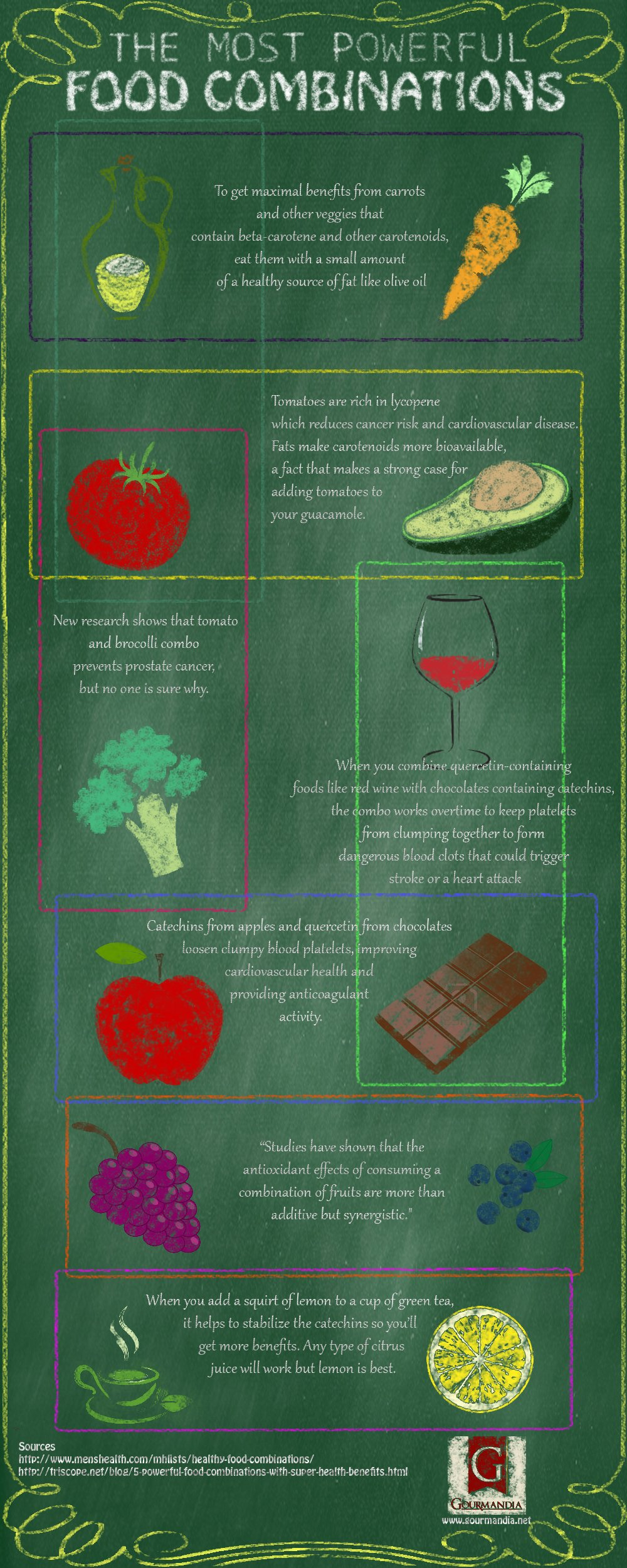 Health Superpowers: Food Combinations that Protect and Care - Infographic