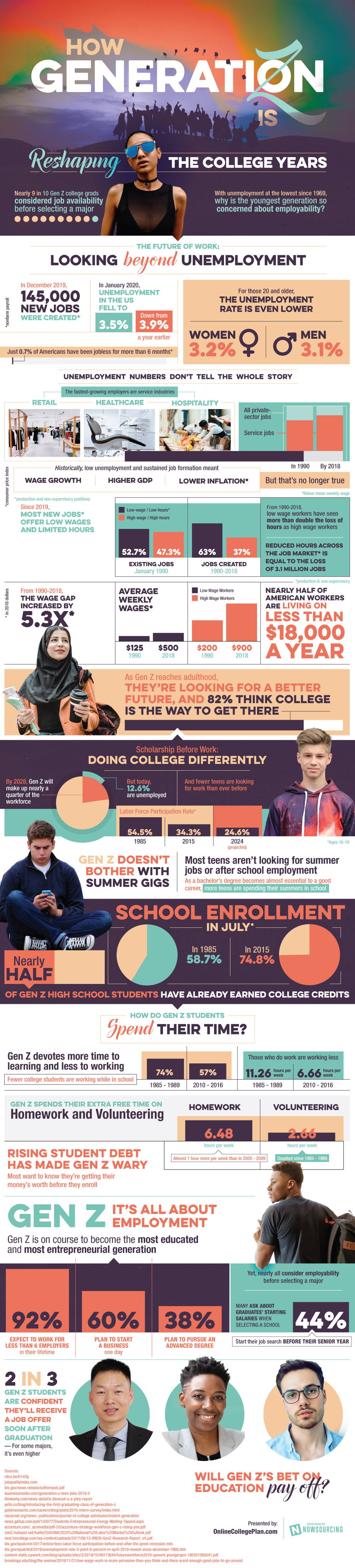 How GenZ Is Doing College and Careers Differently - Infographic