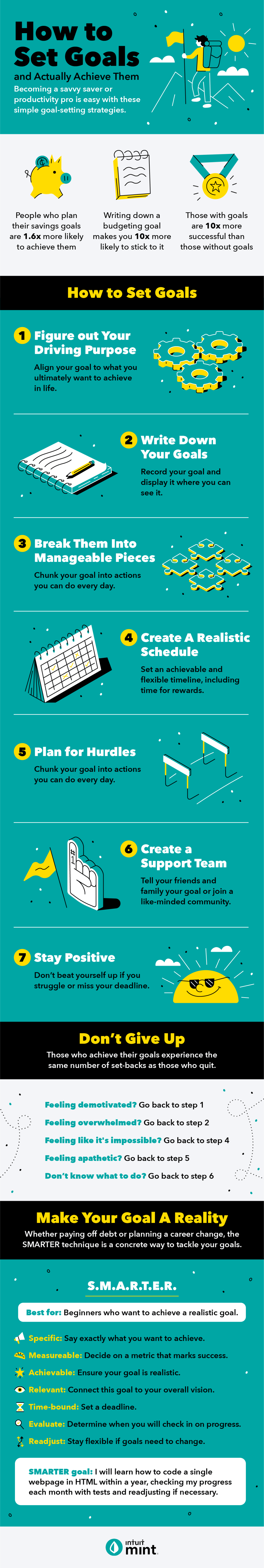 How to Set Goals and Achieve Them - Infographic