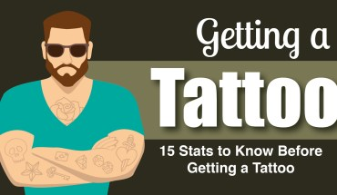 15 Important Facts About Getting a Tattoo Done for First Timers - Infographic