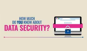 Perceptions of Data Security and GDPR Compliance: The Ground Reality - Infographic