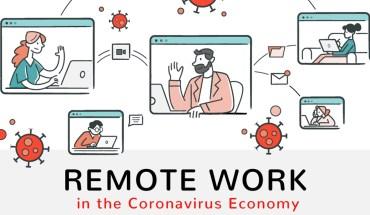 Remote Work In The Coronavirus Economy - Infographic