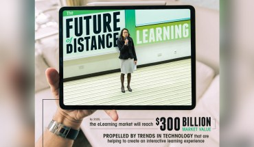 The Future of Distance Learning - Infographic