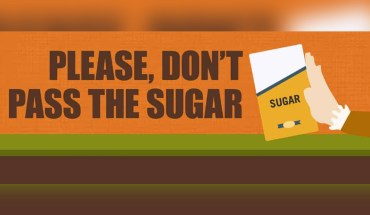 12 Healthy Alternatives To Sugar - Infographic