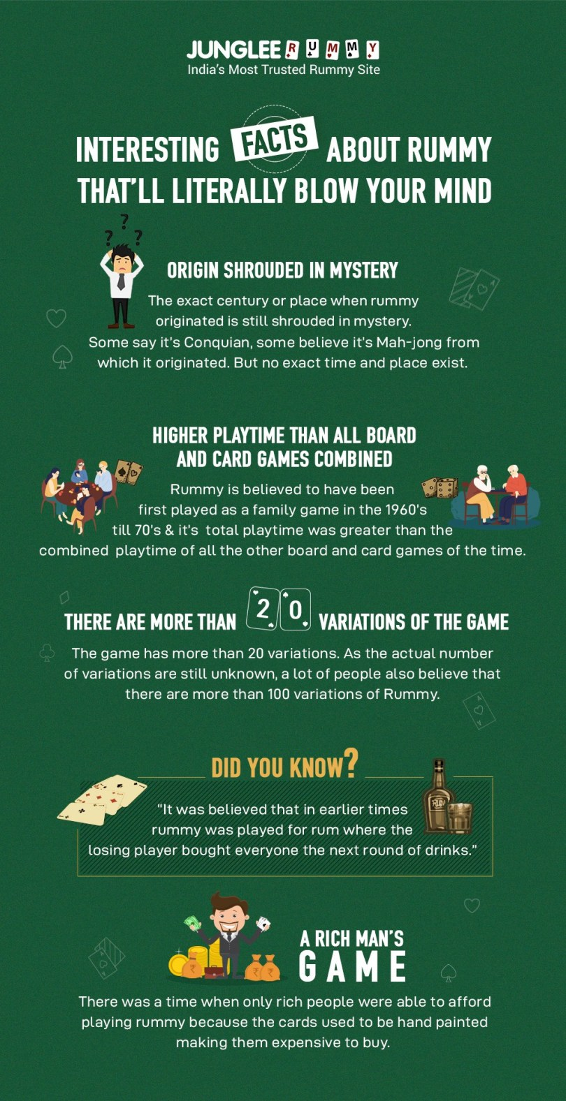 5 Things You Did Not Know About Rummy - Infographic