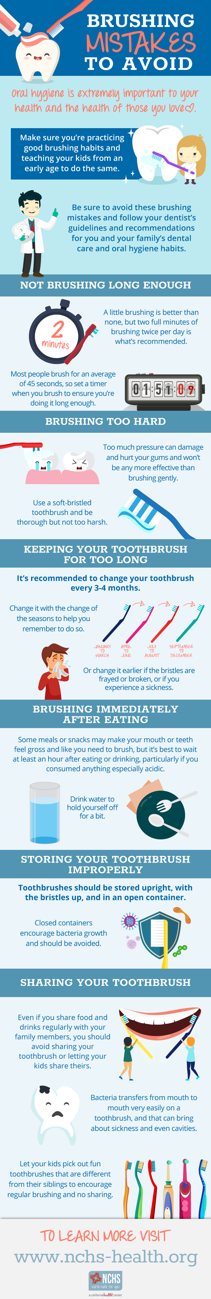 Oral Hygiene: How To Brush Your Teeth Correctly - Infographic