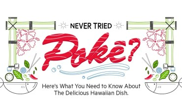Build Your Own Poké - Your Guide To This Hawaiian Delicacy - Infographic