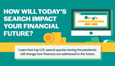 Search Trends Reveal American's Finance Questions During The Pandemic - Infographic