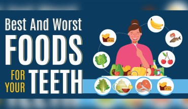 Oral Health Care: Best and Worst Foods & Drinks For Your Teeth
