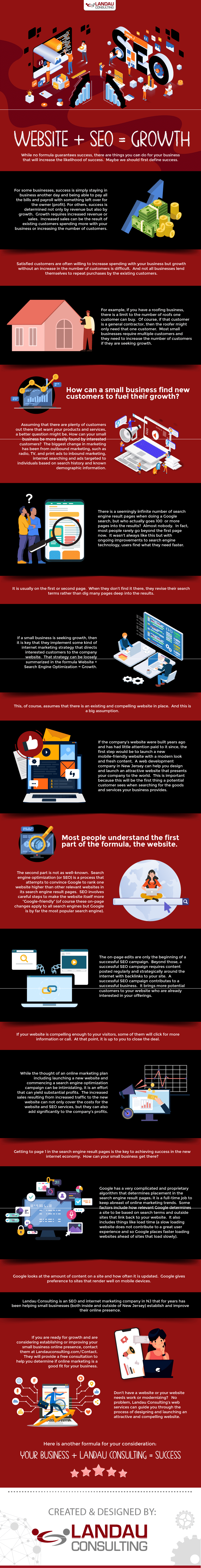 Website + SEO = Growth - Infographic