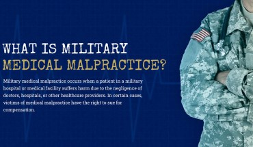 What Is Armed forces Medical Malpractice? - Infographic