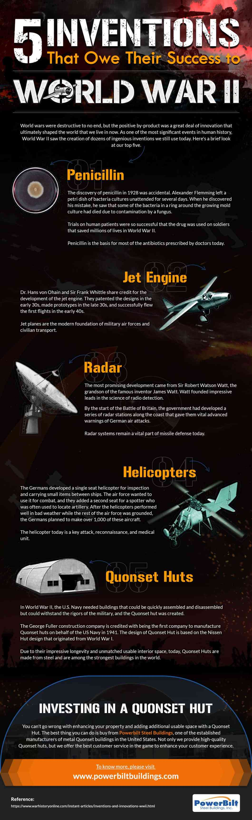 5 Inventions that Owe Their Success to World War II - Infographic