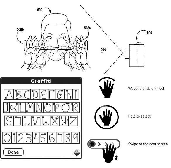 Designers d'interaction : les gestes que vous ne pourrez