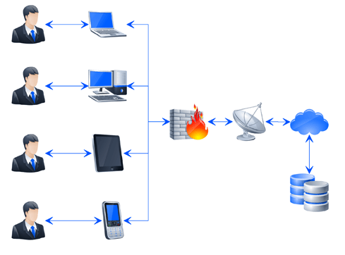 Network Layout Software