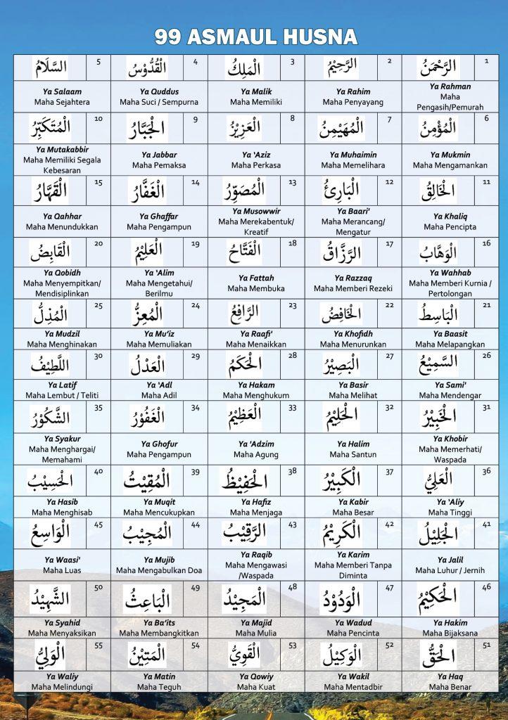 Ya Aziz Artinya : artinya, Pengetahuan, Mewarnai, Asmaul, Husna