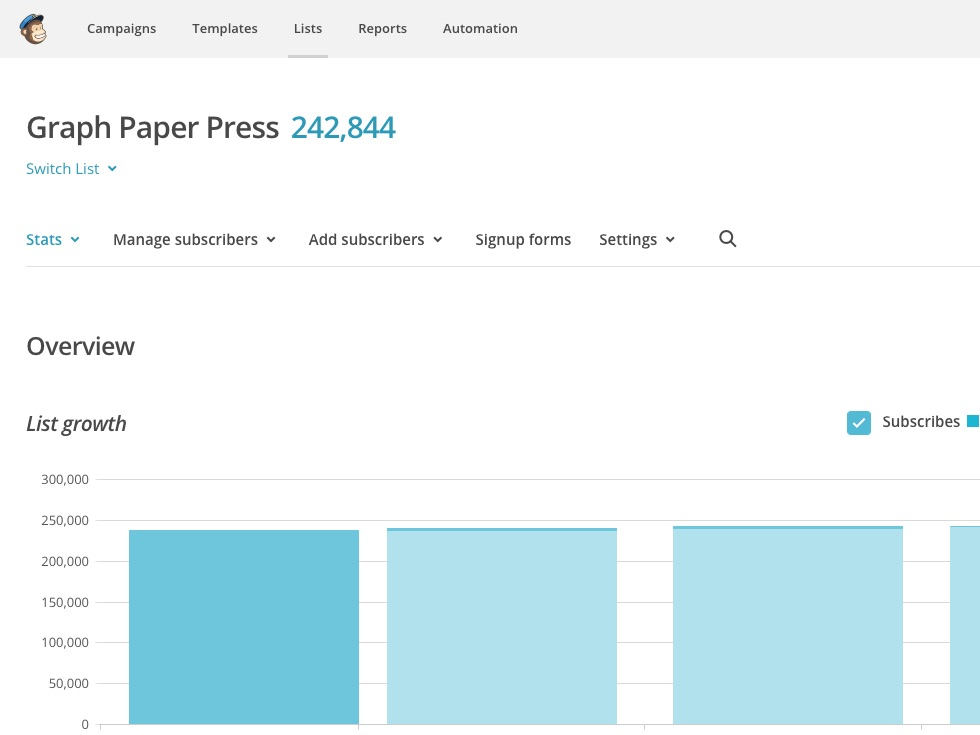 Sell Media Mailchimp WordPress Plugin Graph Paper Press - Mailchimp press release template