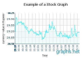 stock graphs infographics graphs