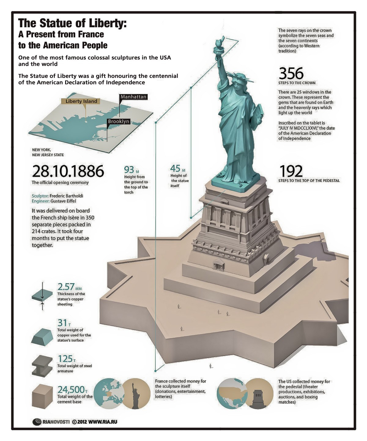 Best Famous Colossal Sculpture In The World Infographics