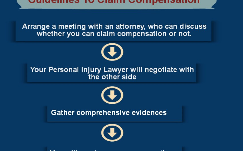 Personal Injury Claiming Guidelines Infographics Graphs Ne