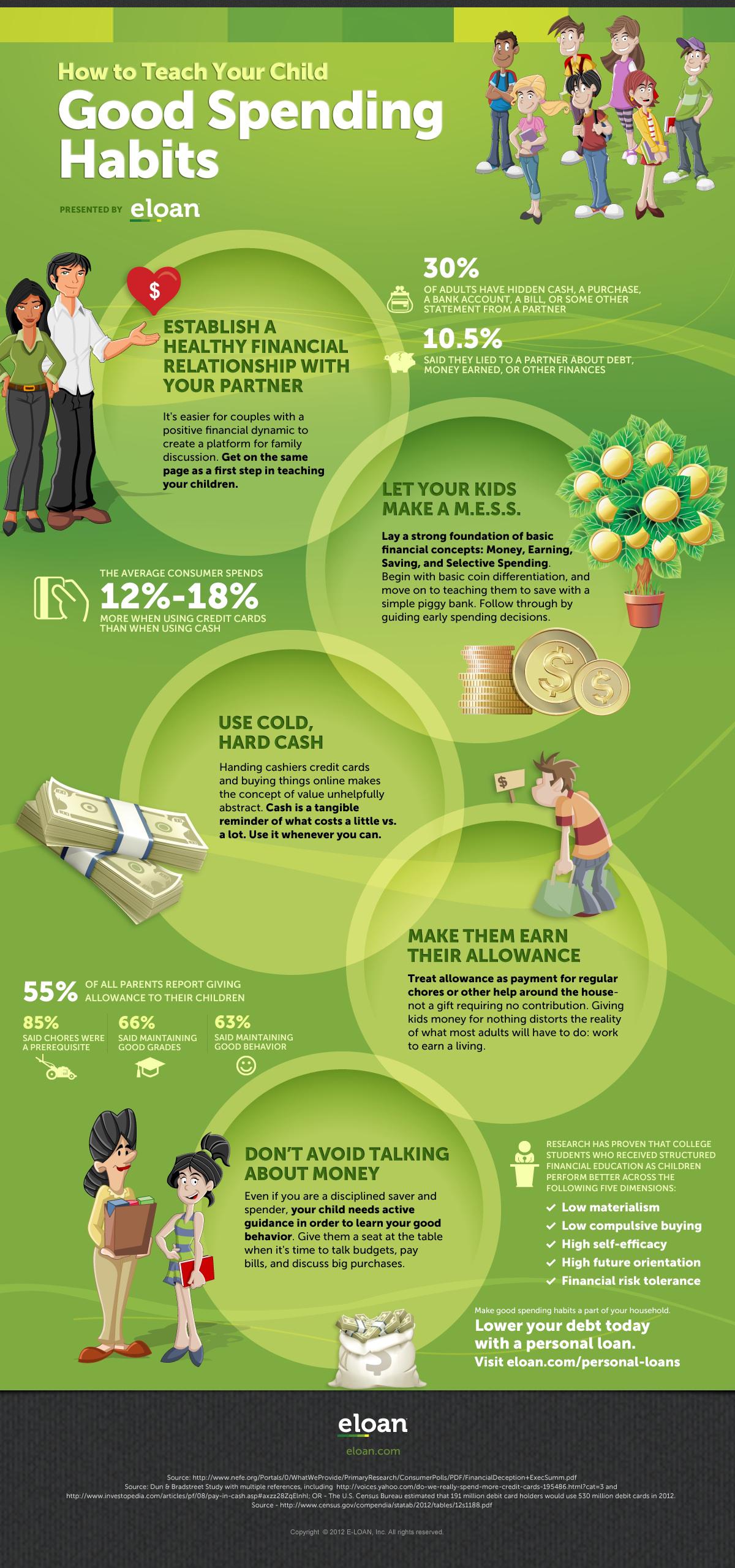 20 Interesting Infographics On Kids Infographics