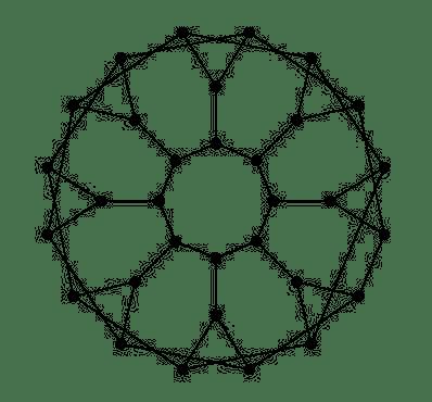 GraphStream  Overview of generators