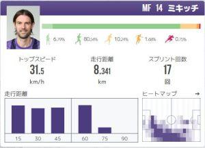 ミキッチ選手のライブトラッキングデータ(昨年度のガンバ大阪戦のもの)