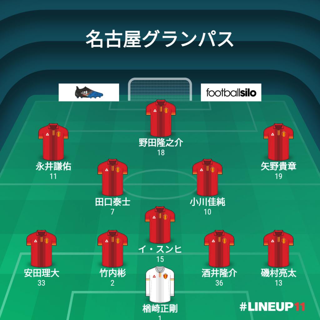 FC東京戦先発予想