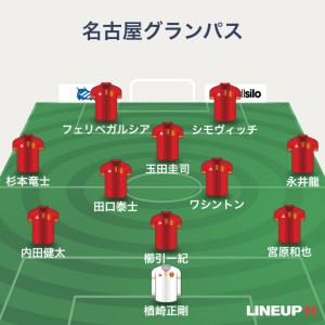 2017年J2第8節徳島戦マッチプレビュー