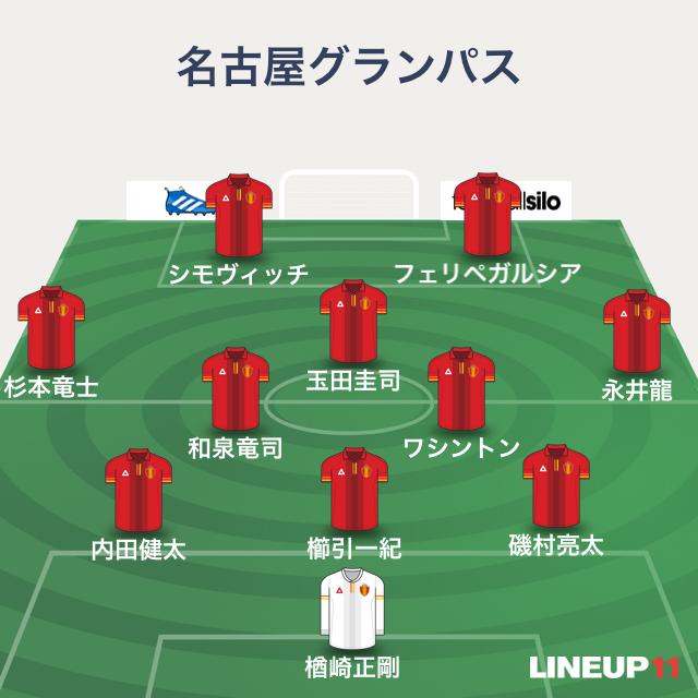 2017年J2第6節熊本戦マッチプレビュー