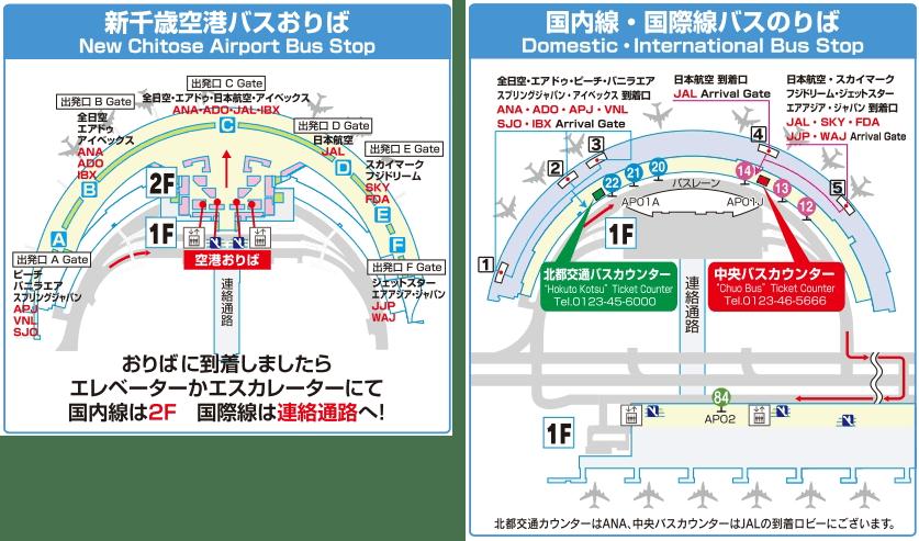 バス乗り場の一覧