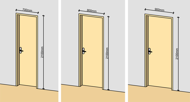 Average internal door width