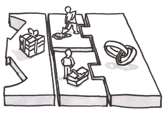 Supply Chain in the Business Model Canvas