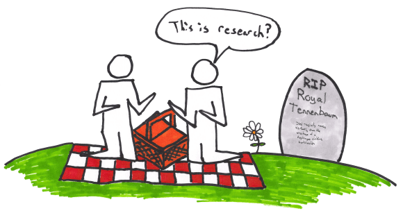 Picnic in the Graveyard - Generative Research