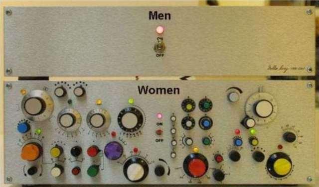 прибор по настройке женщины