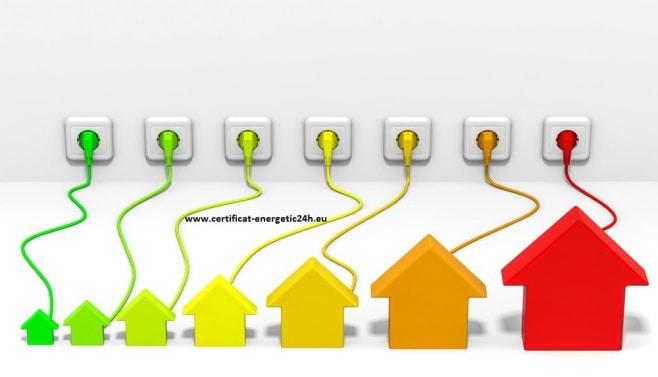 Certificatul Energetic și Starea de Bine în Interior: Dincolo de Feng Shui, Curățenie și Oameni Toxici