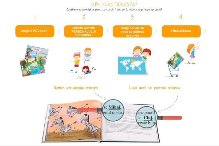 carti personalizate, carti copii, povesti copii gradinita,