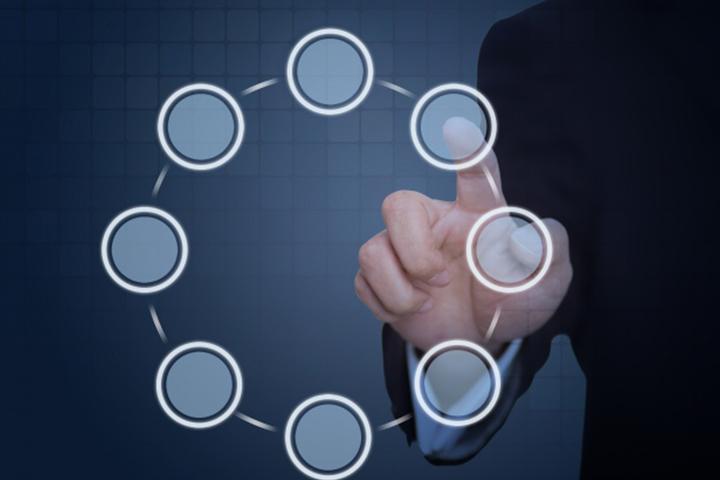 Punya System Flow di Bisnis Anda?