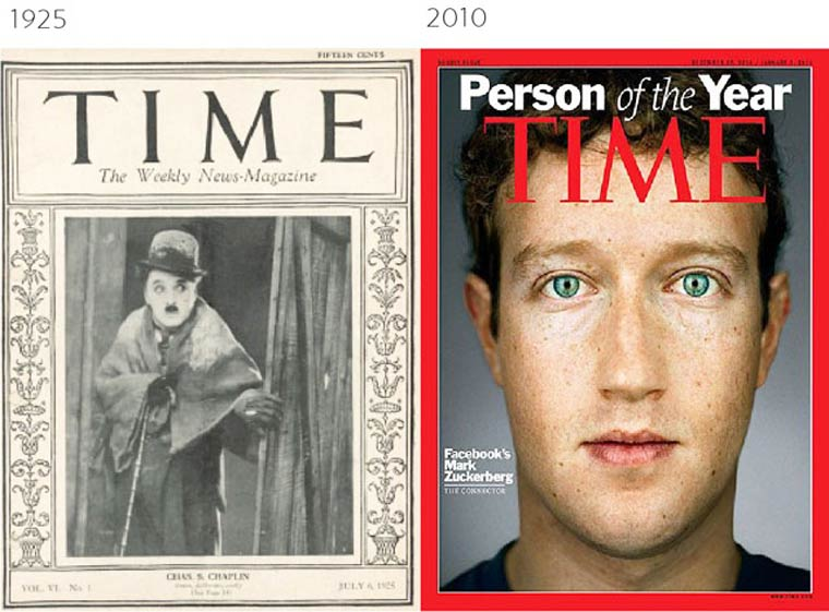 The Evolution of Magazine Covers (3)