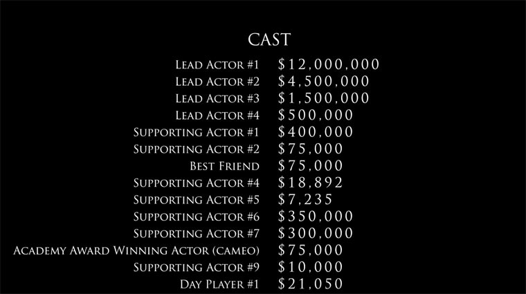 How Much Does Everyone ACTUALLY Make Working on a $200 Million Movie (5)