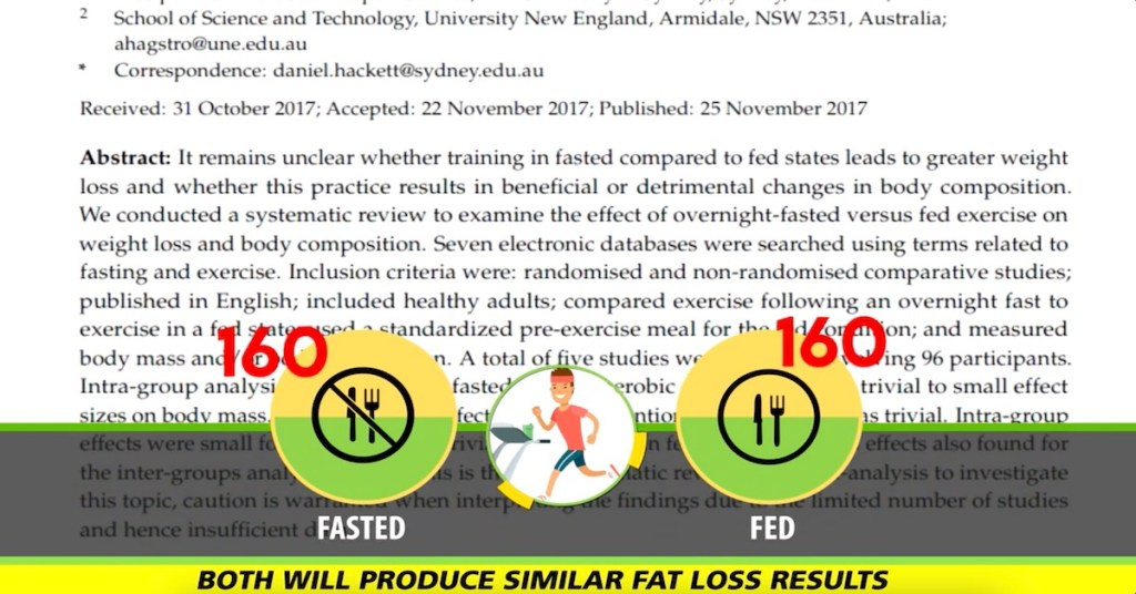 fasted-vs-fed-workouts-produce-similar-results