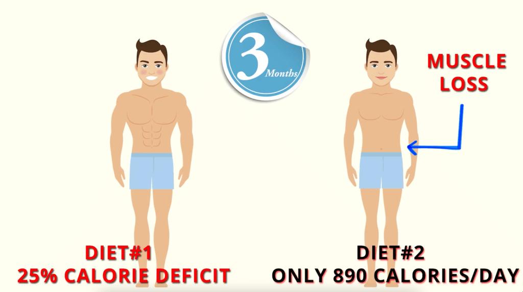 diet-1-vs-diet-2-fat-loss-results-study