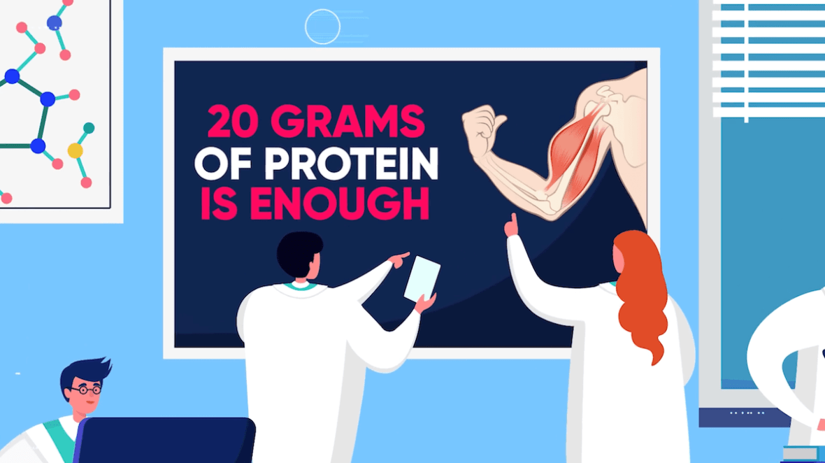 20 grams of protein is enough